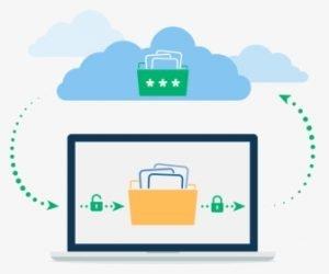 enkripsi pada sertifikat ssl/tls membantu mengamankan transmisi data aplikasi web